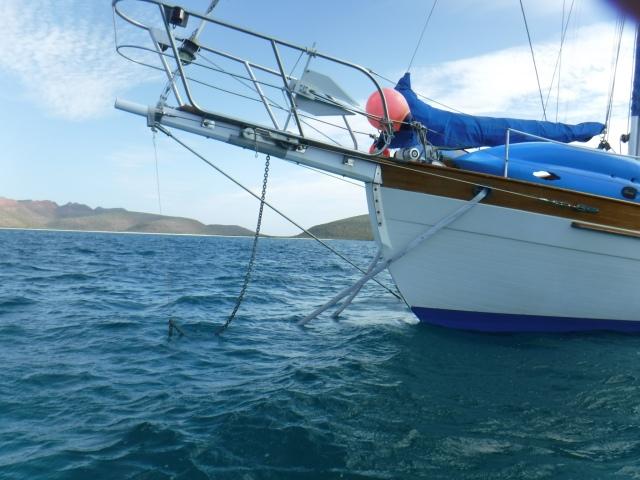 Secure At Anchor